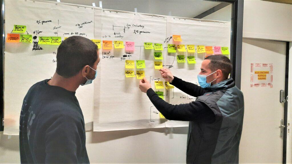 optimisation processus 2
